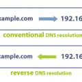 How do I setup reverse dns for my IP?