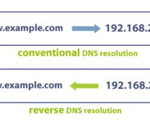 How do I setup reverse dns for my IP?